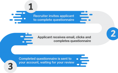 Why Automated Reference Checks are the New Way Forward